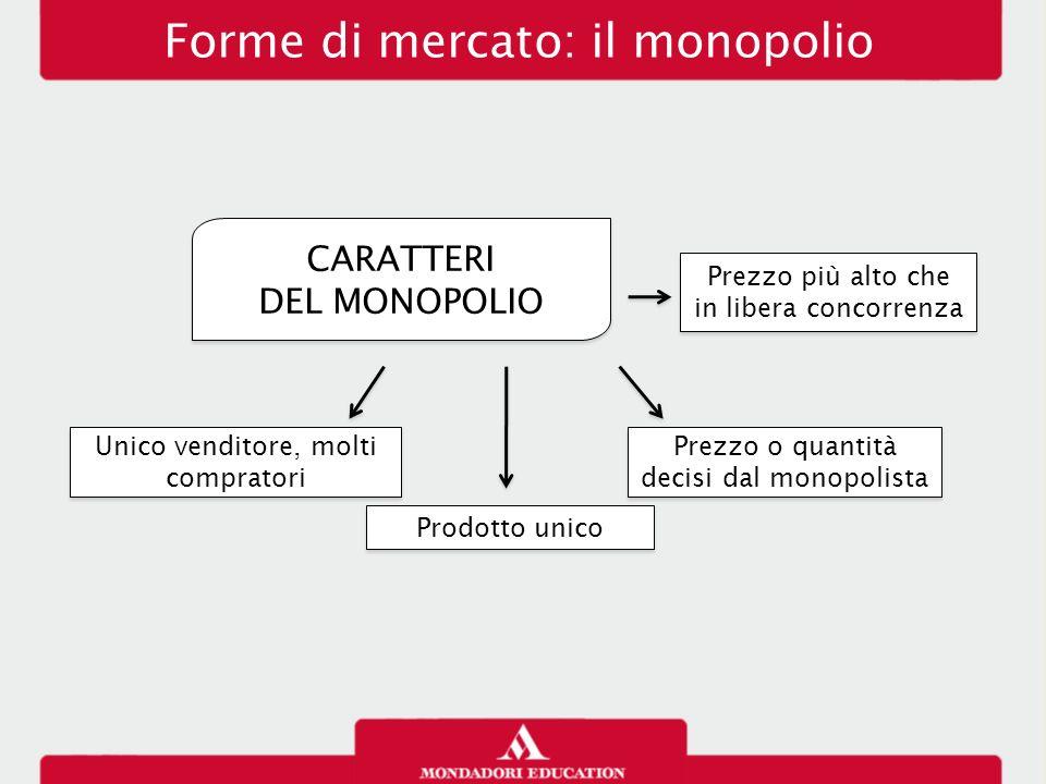Forme di mercato: il monopolio CARATTERI DEL MONOPOLIO CARATTERI DEL MONOPOLIO Prezzo più alto che in libera concorrenza Unico venditore, molti compra
