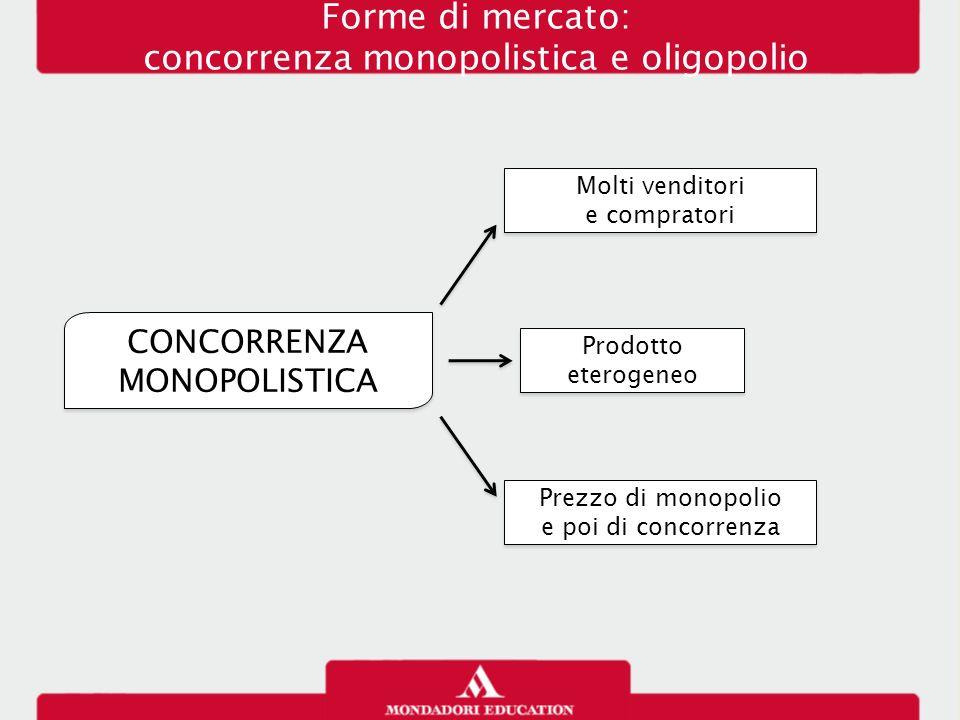 Forme di mercato: concorrenza monopolistica e oligopolio CONCORRENZA MONOPOLISTICA Molti venditori e compratori Molti venditori e compratori Prodotto