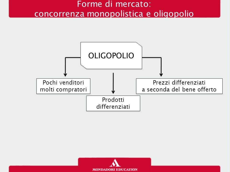 Forme di mercato: concorrenza monopolistica e oligopolio Pochi venditori molti compratori Prodotti differenziati Prezzi differenziati a seconda del be