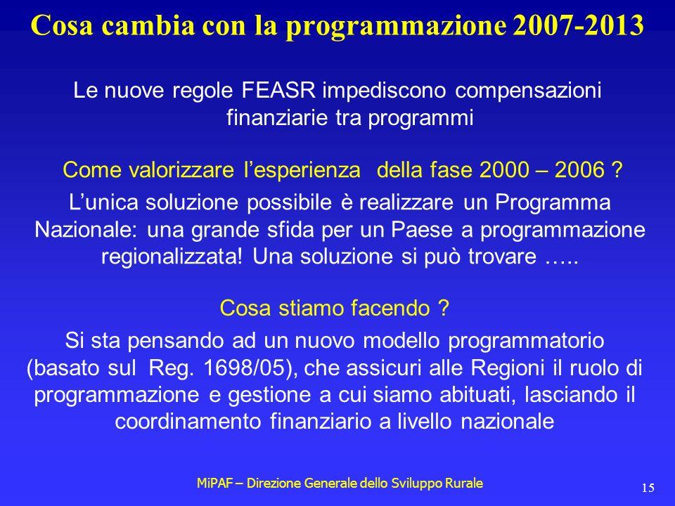 MiPAF – Direzione Generale dello Sviluppo Rurale 15 Cosa cambia con la programmazione 2007-2013 Le nuove regole FEASR impediscono compensazioni finanziarie tra programmi Come valorizzare l'esperienza della fase 2000 – 2006 .