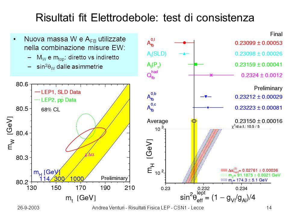 26-9-2003Andrea Venturi - Risultati Fisica LEP - CSN1 - Lecce14 Risultati fit Elettrodebole: test di consistenza Nuova massa W e A FB utilizzate nella combinazione misure EW: –M W e m top : diretto vs indiretto –sin 2  W dalle asimmetrie