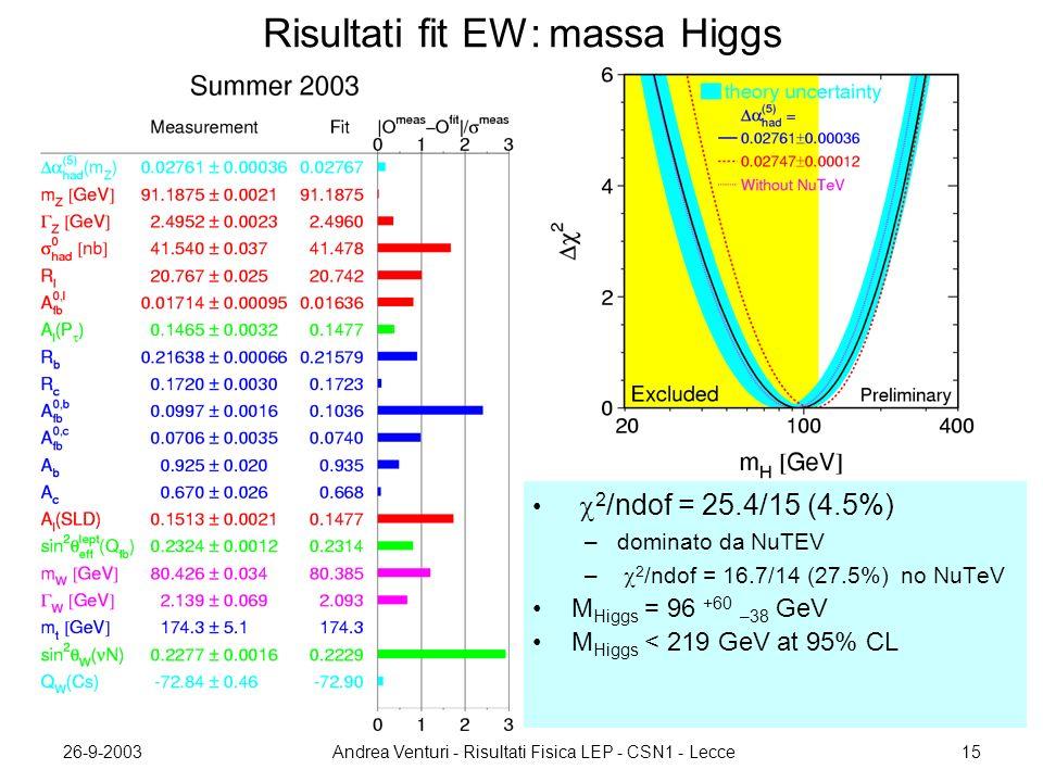 26-9-2003Andrea Venturi - Risultati Fisica LEP - CSN1 - Lecce15 Risultati fit EW: massa Higgs  2 /ndof = 25.4/15 (4.5%) –dominato da NuTEV –  2 /ndof = 16.7/14 (27.5%) no NuTeV M Higgs = 96 +60 –38 GeV M Higgs < 219 GeV at 95% CL