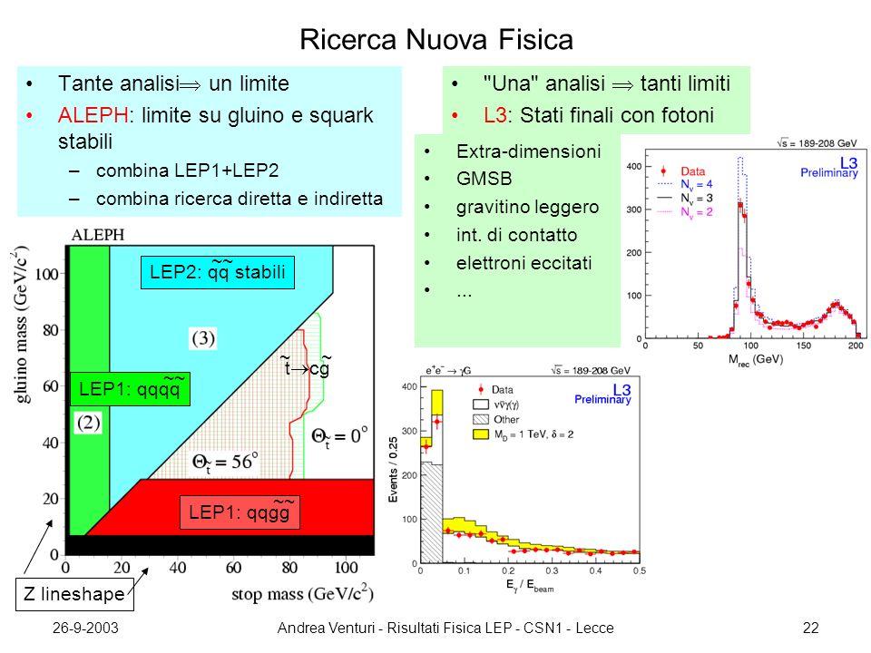 26-9-2003Andrea Venturi - Risultati Fisica LEP - CSN1 - Lecce22 Ricerca Nuova Fisica Tante analisi  un limite ALEPH: limite su gluino e squark stabili –combina LEP1+LEP2 –combina ricerca diretta e indiretta Una analisi  tanti limiti L3: Stati finali con fotoni LEP1: qqgg LEP2: qq stabili LEP1: qqqq Z lineshape t  cg ~~ ~~ Extra-dimensioni GMSB gravitino leggero int.