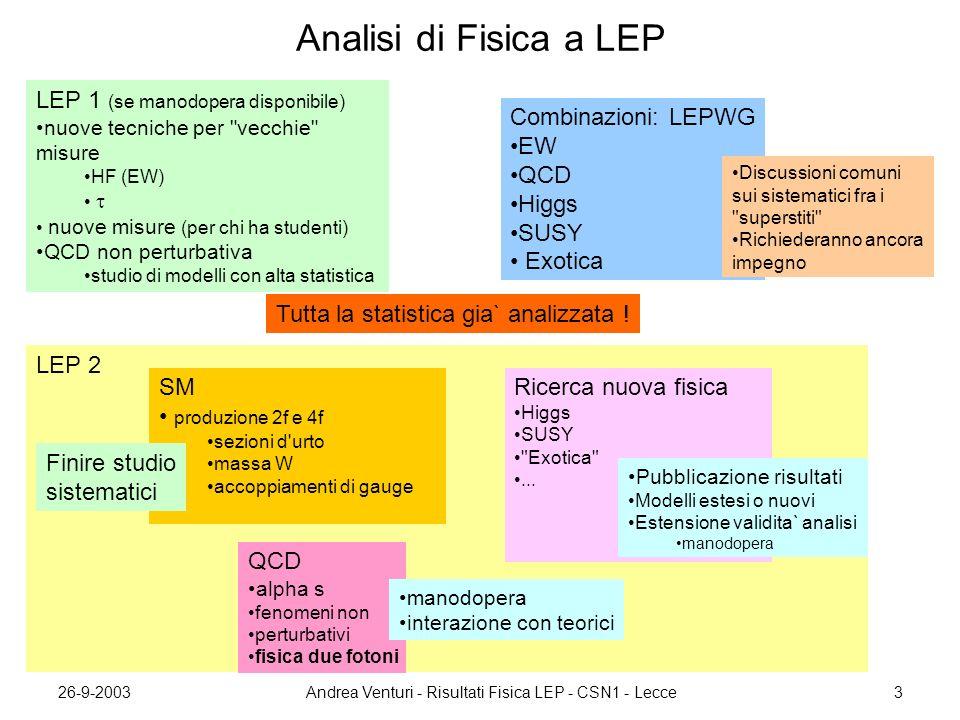 26-9-2003Andrea Venturi - Risultati Fisica LEP - CSN1 - Lecce4 Processi standard a LEP2: 2f e 4f ~100k evts ~10k evts ~1k evts ~100 evts Arrivano i risultati finali: analisi ottimizzate sistematici rivisitati Tempi previsti dipendono da precisione:  da ~5% (sez d urto) a ~10 -4 (massa W)