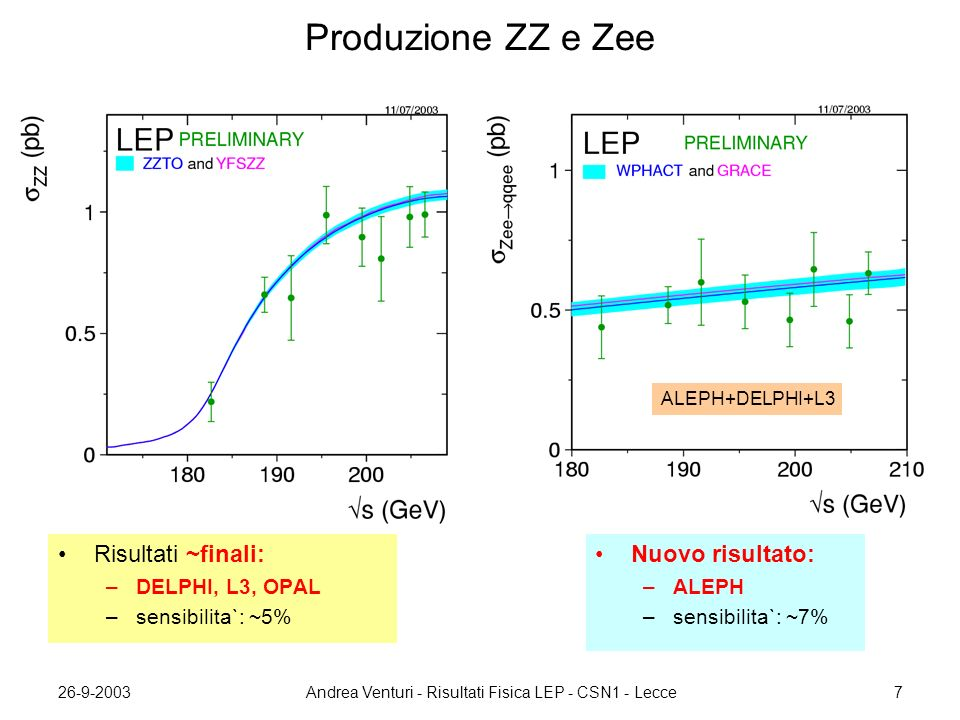 26-9-2003Andrea Venturi - Risultati Fisica LEP - CSN1 - Lecce28 Eventi radiativi Z  Jet 1 Jet 2 ~30 MeV stat ~50 MeV sist ALEPH