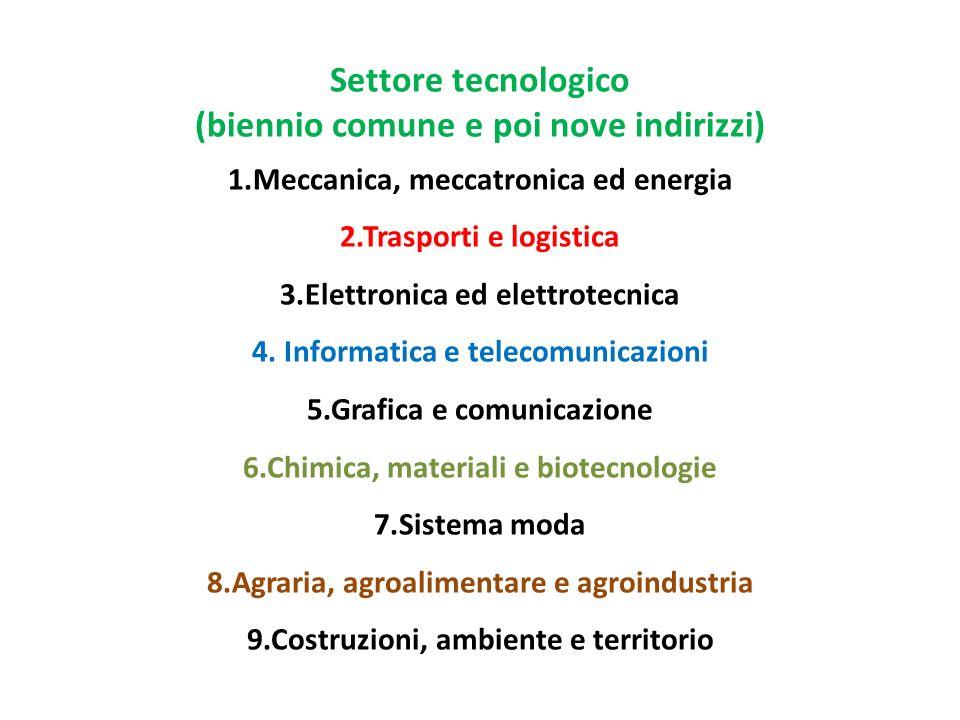 Settore tecnologico (biennio comune e poi nove indirizzi) 1.Meccanica, meccatronica ed energia 2.Trasporti e logistica 3.Elettronica ed elettrotecnica 4.