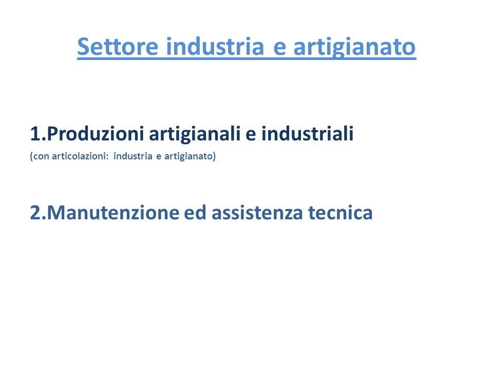 Settore industria e artigianato 1.Produzioni artigianali e industriali (con articolazioni: industria e artigianato) 2.Manutenzione ed assistenza tecnica