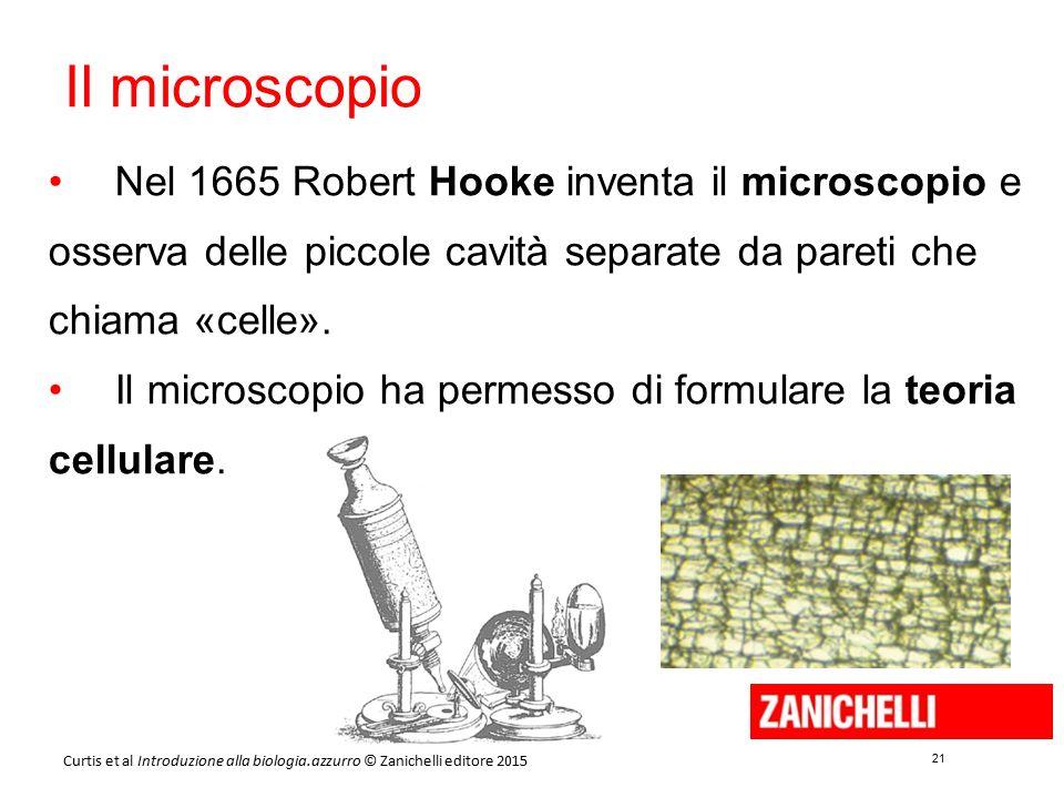21 Curtis et al Introduzione alla biologia.azzurro © Zanichelli editore 2015 Il microscopio Nel 1665 Robert Hooke inventa il microscopio e osserva del