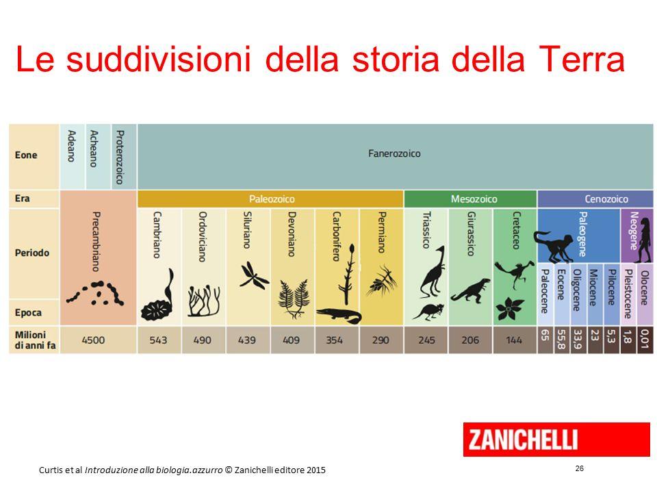 26 Curtis et al Introduzione alla biologia.azzurro © Zanichelli editore 2015 Le suddivisioni della storia della Terra