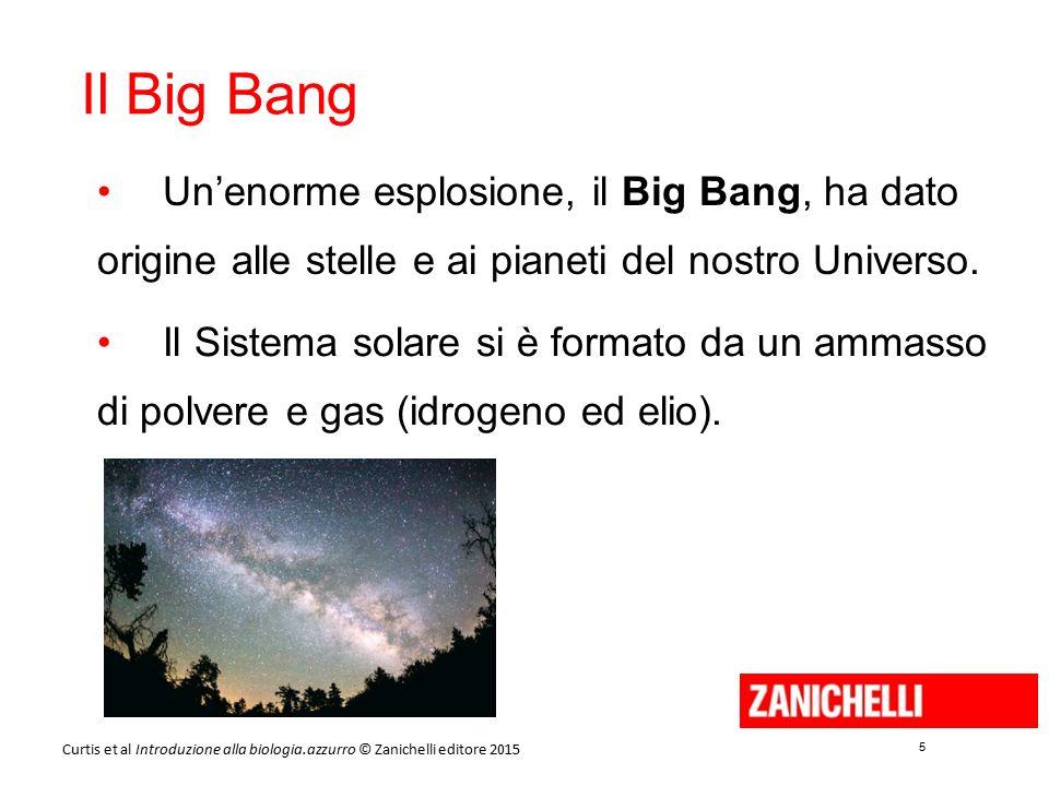 5 5 Curtis et al Introduzione alla biologia.azzurro © Zanichelli editore 2015 Il Big Bang Un'enorme esplosione, il Big Bang, ha dato origine alle stel