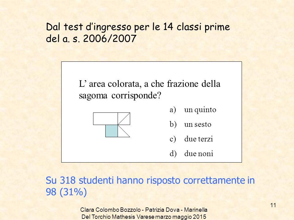 Clara Colombo Bozzolo - Patrizia Dova - Marinella Del Torchio Mathesis Varese marzo maggio 2015 L' area colorata, a che frazione della sagoma corrispo