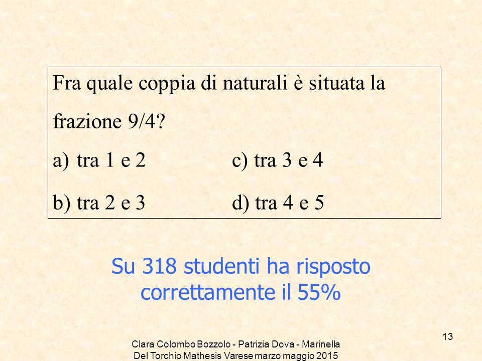 Clara Colombo Bozzolo - Patrizia Dova - Marinella Del Torchio Mathesis Varese marzo maggio 2015 Su 318 studenti ha risposto correttamente il 55% Fra q