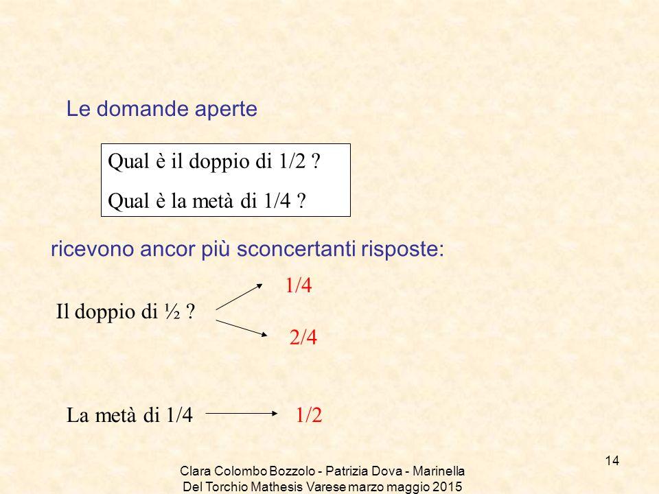Clara Colombo Bozzolo - Patrizia Dova - Marinella Del Torchio Mathesis Varese marzo maggio 2015 Qual è il doppio di 1/2 ? Qual è la metà di 1/4 ? Le d