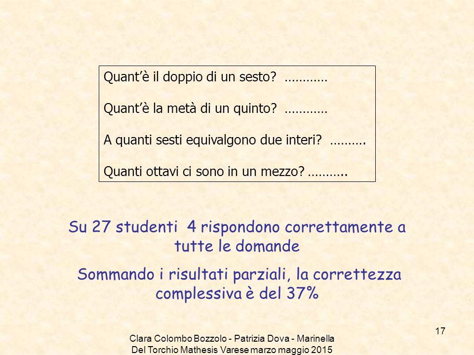 Clara Colombo Bozzolo - Patrizia Dova - Marinella Del Torchio Mathesis Varese marzo maggio 2015 Quant'è il doppio di un sesto? ………… Quant'è la metà di