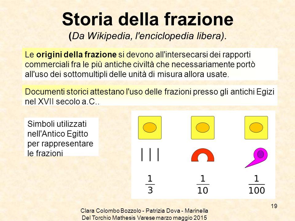 Clara Colombo Bozzolo - Patrizia Dova - Marinella Del Torchio Mathesis Varese marzo maggio 2015 Storia della frazione (Da Wikipedia, l'enciclopedia li