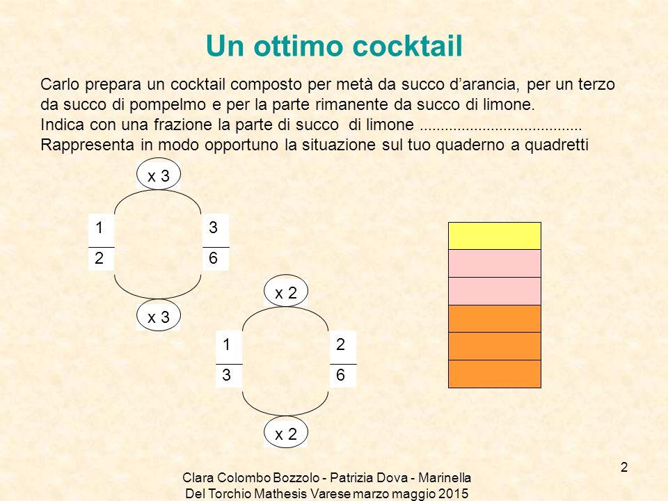 Clara Colombo Bozzolo - Patrizia Dova - Marinella Del Torchio Mathesis Varese marzo maggio 2015 Un ottimo cocktail Carlo prepara un cocktail composto