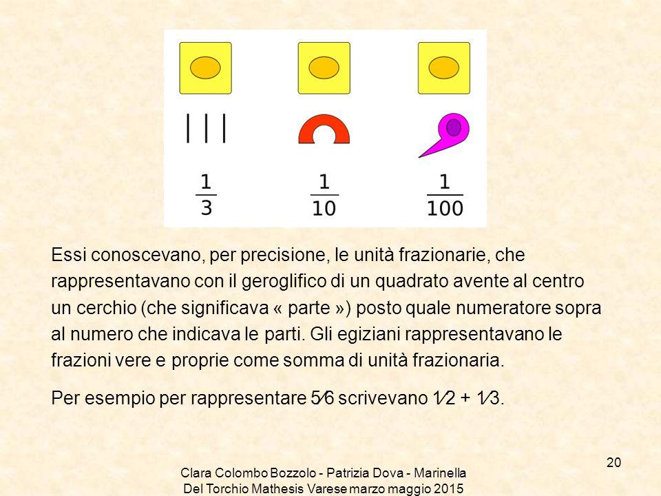 Clara Colombo Bozzolo - Patrizia Dova - Marinella Del Torchio Mathesis Varese marzo maggio 2015 Essi conoscevano, per precisione, le unità frazionarie