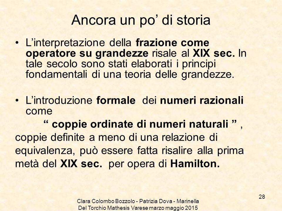 Clara Colombo Bozzolo - Patrizia Dova - Marinella Del Torchio Mathesis Varese marzo maggio 2015 Ancora un po' di storia L'interpretazione della frazio