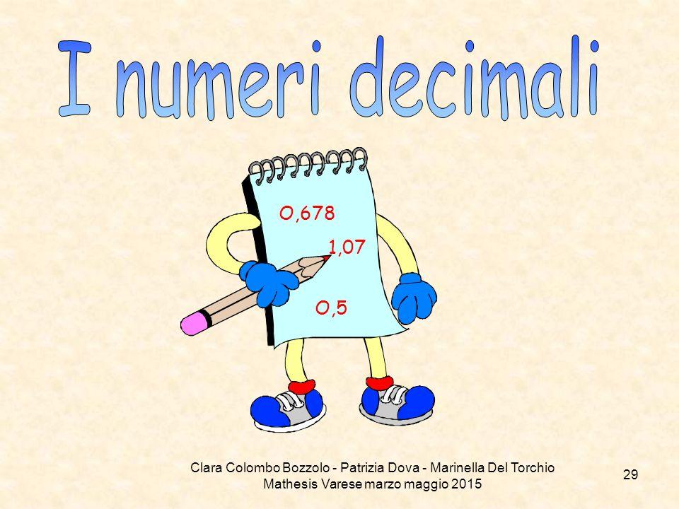 Clara Colombo Bozzolo - Patrizia Dova - Marinella Del Torchio Mathesis Varese marzo maggio 2015 O,678 O,5 1,07 29