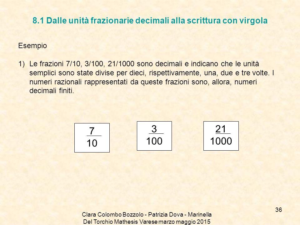 Clara Colombo Bozzolo - Patrizia Dova - Marinella Del Torchio Mathesis Varese marzo maggio 2015 8.1 Dalle unità frazionarie decimali alla scrittura co