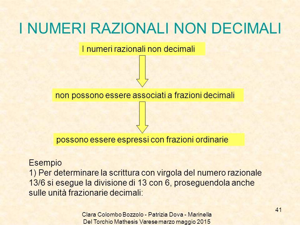 Clara Colombo Bozzolo - Patrizia Dova - Marinella Del Torchio Mathesis Varese marzo maggio 2015 I NUMERI RAZIONALI NON DECIMALI I numeri razionali non