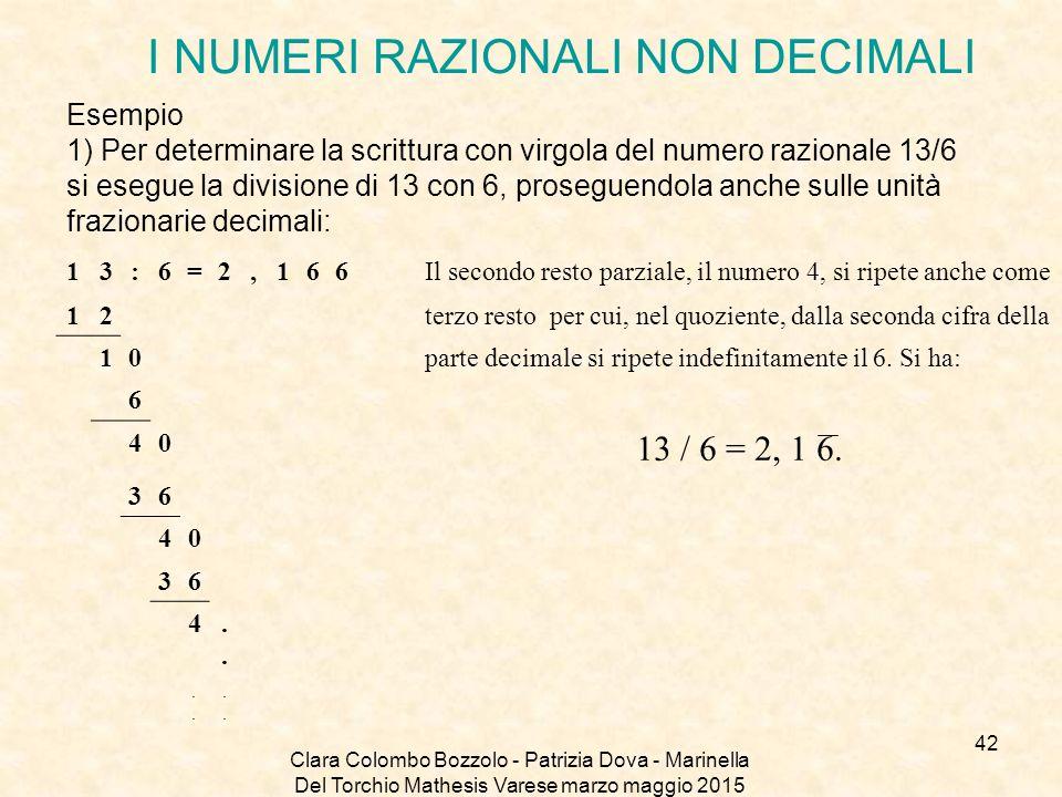 Clara Colombo Bozzolo - Patrizia Dova - Marinella Del Torchio Mathesis Varese marzo maggio 2015 I NUMERI RAZIONALI NON DECIMALI Esempio 1) Per determi