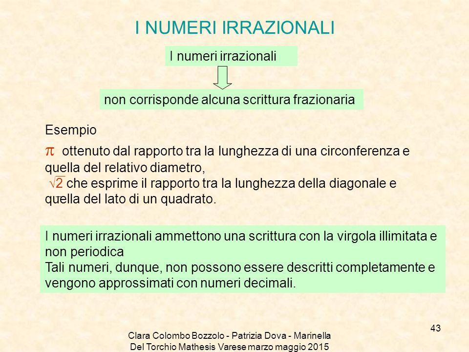 Clara Colombo Bozzolo - Patrizia Dova - Marinella Del Torchio Mathesis Varese marzo maggio 2015 I NUMERI IRRAZIONALI I numeri irrazionali non corrispo