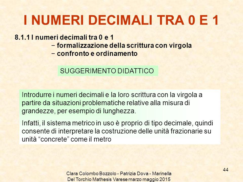 Clara Colombo Bozzolo - Patrizia Dova - Marinella Del Torchio Mathesis Varese marzo maggio 2015 I NUMERI DECIMALI TRA 0 E 1 8.1.1 I numeri decimali tr