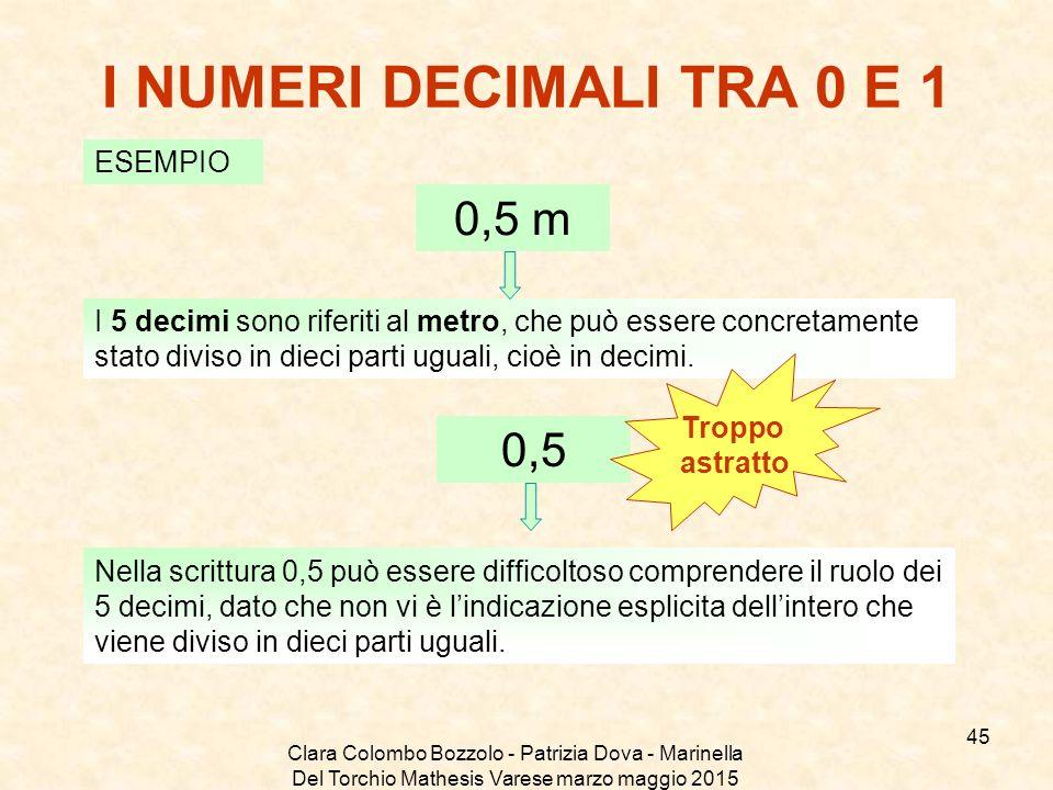 Clara Colombo Bozzolo - Patrizia Dova - Marinella Del Torchio Mathesis Varese marzo maggio 2015 I NUMERI DECIMALI TRA 0 E 1 I 5 decimi sono riferiti a