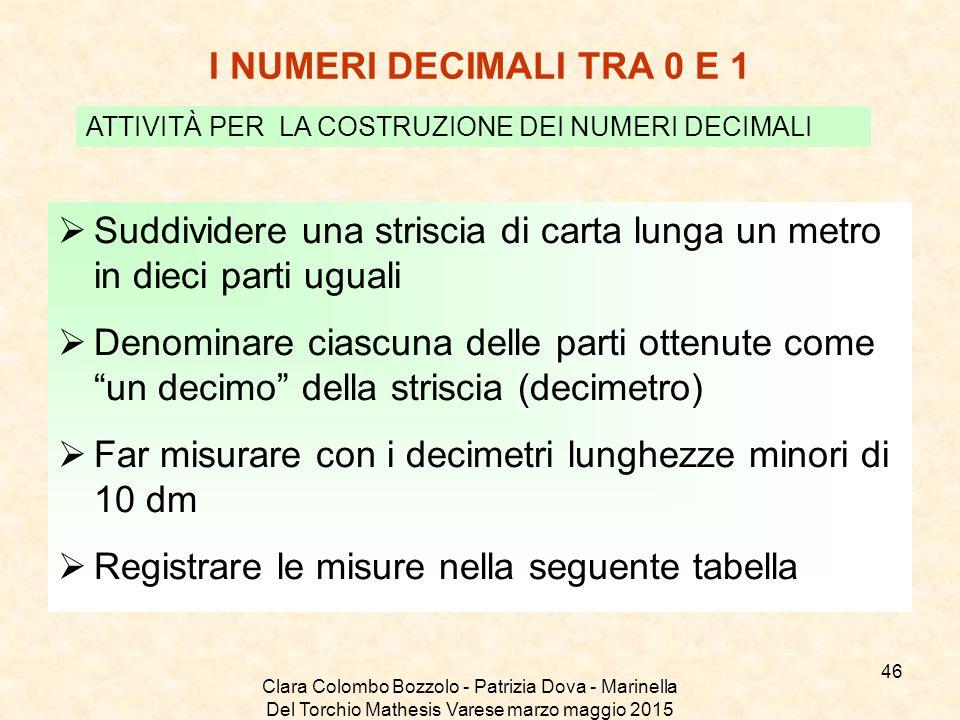 Clara Colombo Bozzolo - Patrizia Dova - Marinella Del Torchio Mathesis Varese marzo maggio 2015 I NUMERI DECIMALI TRA 0 E 1  Suddividere una striscia