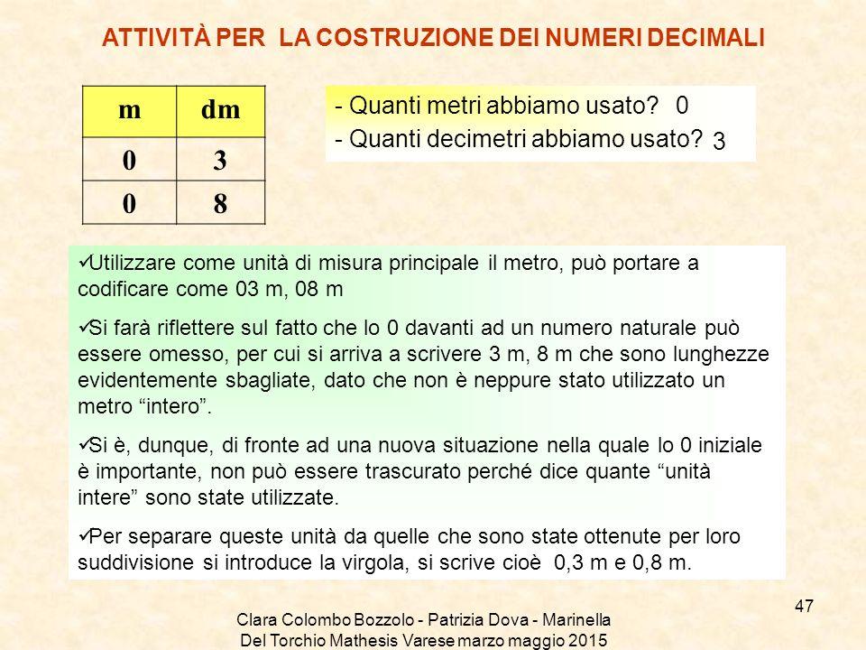 Clara Colombo Bozzolo - Patrizia Dova - Marinella Del Torchio Mathesis Varese marzo maggio 2015 ATTIVITÀ PER LA COSTRUZIONE DEI NUMERI DECIMALI mdm 03
