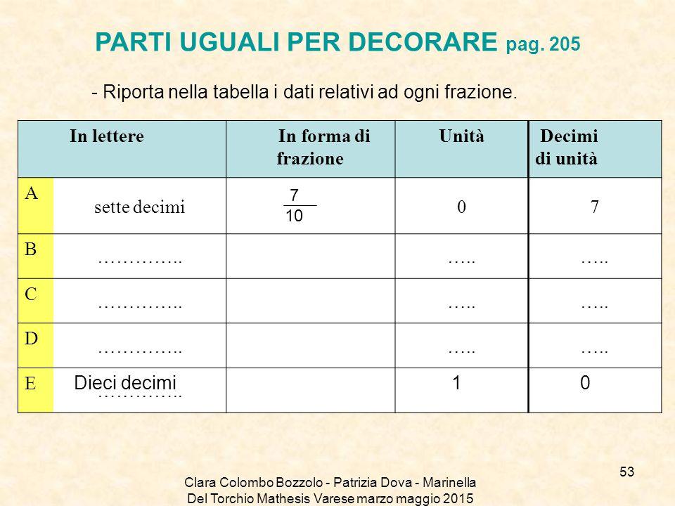 Clara Colombo Bozzolo - Patrizia Dova - Marinella Del Torchio Mathesis Varese marzo maggio 2015 In lettere In forma di frazione Unità Decimi di unità