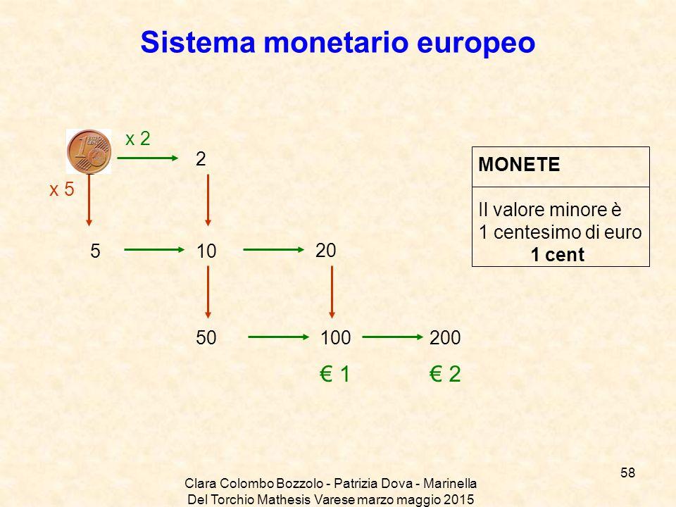 Clara Colombo Bozzolo - Patrizia Dova - Marinella Del Torchio Mathesis Varese marzo maggio 2015 Sistema monetario europeo x 2 x 5 2 510 20 50100 200 €