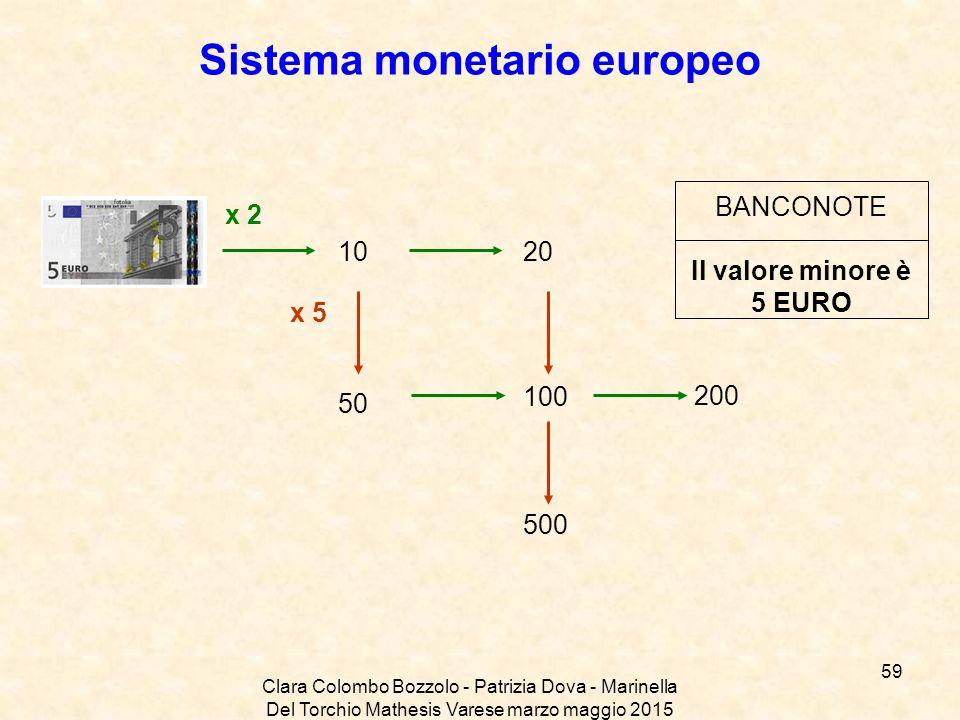 Clara Colombo Bozzolo - Patrizia Dova - Marinella Del Torchio Mathesis Varese marzo maggio 2015 Sistema monetario europeo 100 200 BANCONOTE Il valore