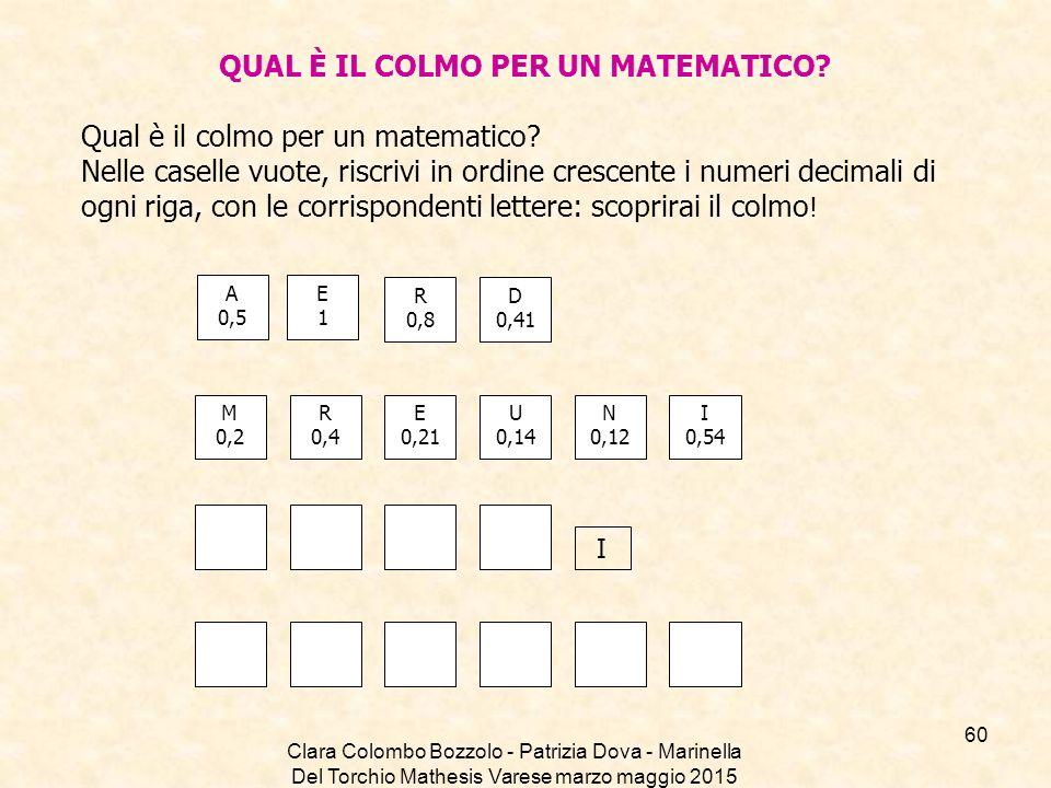 Clara Colombo Bozzolo - Patrizia Dova - Marinella Del Torchio Mathesis Varese marzo maggio 2015 QUAL È IL COLMO PER UN MATEMATICO? Qual è il colmo per