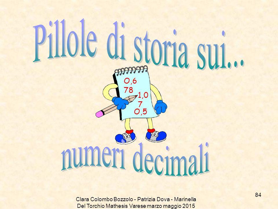 Clara Colombo Bozzolo - Patrizia Dova - Marinella Del Torchio Mathesis Varese marzo maggio 2015 O,6 78 O,5 1,0 7 84