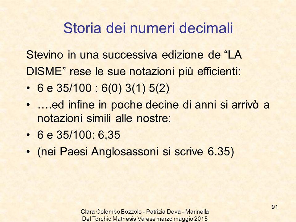 Clara Colombo Bozzolo - Patrizia Dova - Marinella Del Torchio Mathesis Varese marzo maggio 2015 Storia dei numeri decimali Stevino in una successiva e