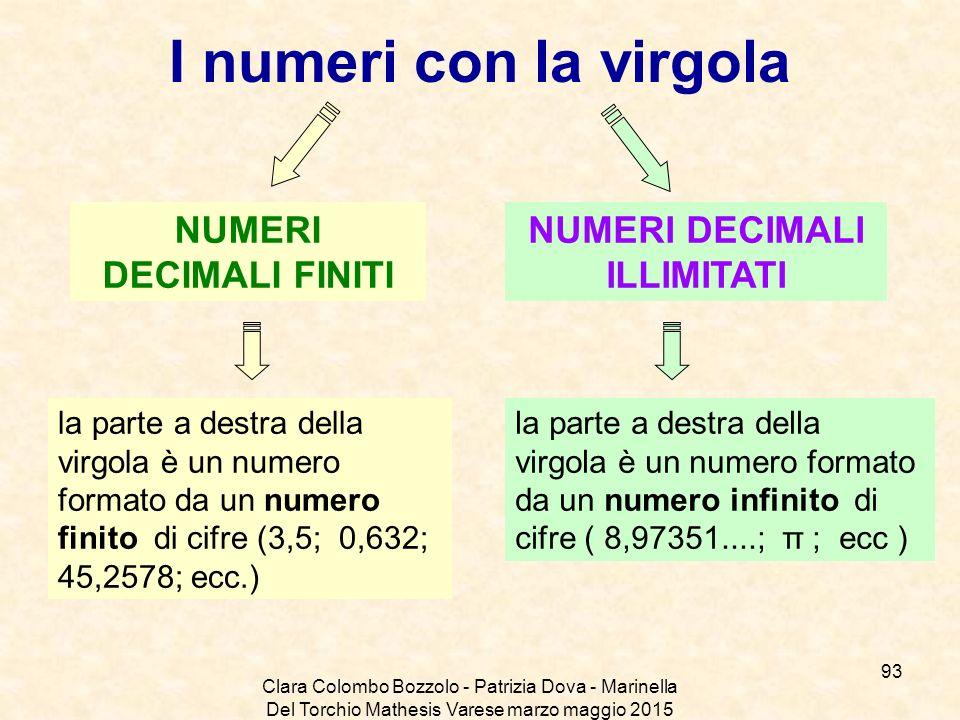 Clara Colombo Bozzolo - Patrizia Dova - Marinella Del Torchio Mathesis Varese marzo maggio 2015 I numeri con la virgola NUMERI DECIMALI FINITI NUMERI