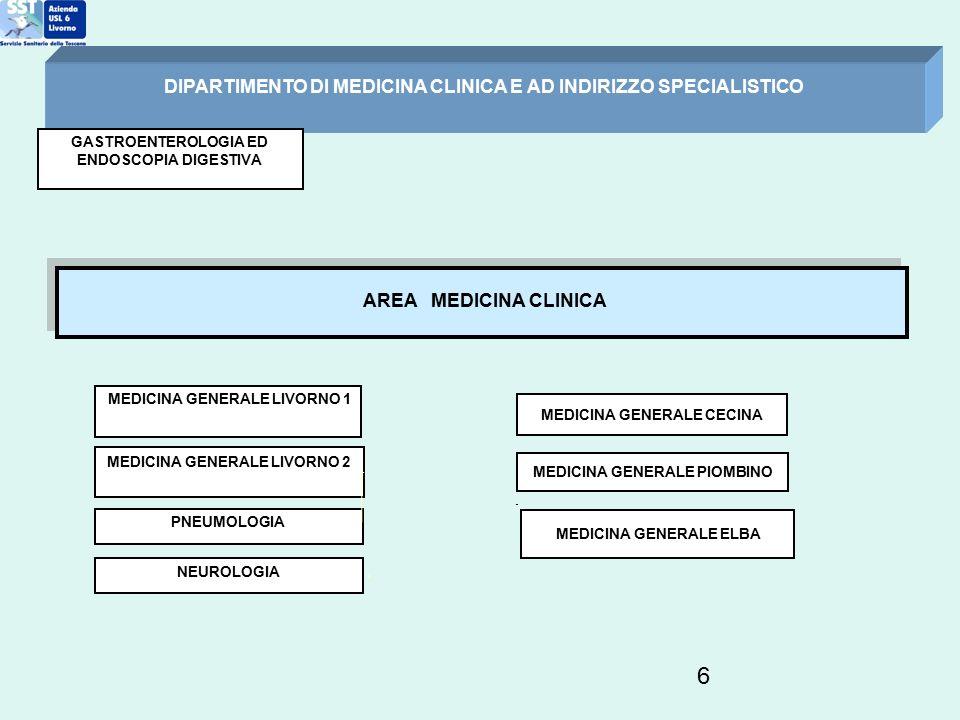 7 AREA MEDICINA INDIRIZZO SPECIALISTICO CARDIO NEFRO DIABETOLOGICO DIPARTIMENTO DI MEDICINA CLINICA E AD INDIRIZZO SPECIALISTICO NEFROLOGIA E DIALISI LIVORNO DIABETOLOGIA CARDIOLOGIA LIVORNO UTIC ED EMODINAMICA AZIENDALE CARDIOLOGIA CECINA ed UTIC CARDIOLOGIA PIOMBINO ed UTIC NEFROLOGIA E DIALISI CE PB EB