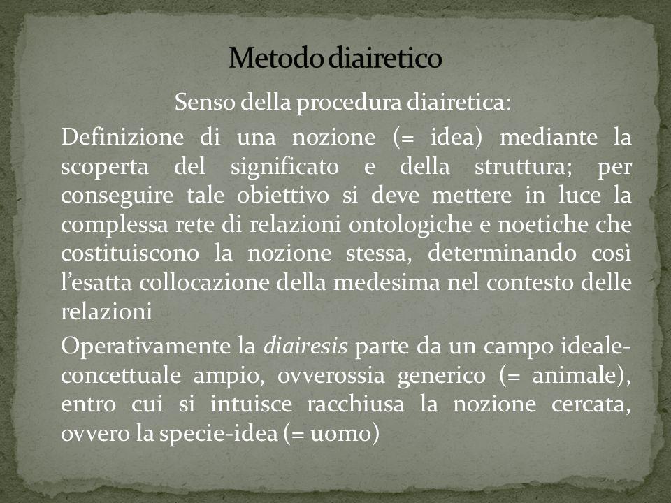 Senso della procedura diairetica: Definizione di una nozione (= idea) mediante la scoperta del significato e della struttura; per conseguire tale obie