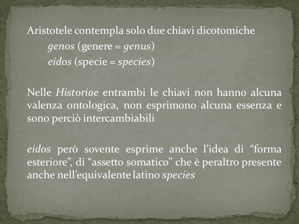 Aristotele contempla solo due chiavi dicotomiche genos (genere = genus) eidos (specie = species) Nelle Historiae entrambi le chiavi non hanno alcuna v