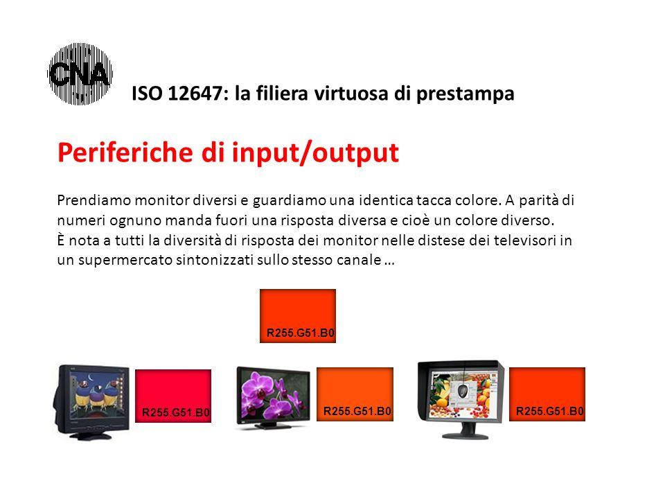 ISO 12647: la filiera virtuosa di prestampa Periferiche di input/output Prendiamo monitor diversi e guardiamo una identica tacca colore. A parità di n