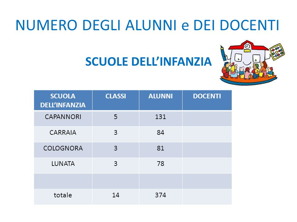 FORMAZIONE/AGGIORNAMENTO SETTEMBRE Approvato dal Collegio con Delibera n.