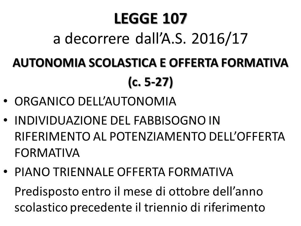 LEGGE 107 LEGGE 107 a decorrere dall'A.S. 2016/17 AUTONOMIA SCOLASTICA E OFFERTA FORMATIVA (c. 5-27) ORGANICO DELL'AUTONOMIA INDIVIDUAZIONE DEL FABBIS