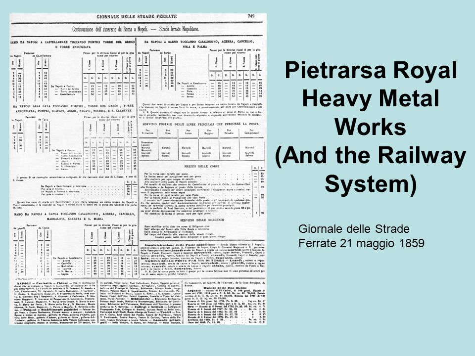 Pietrarsa Royal Heavy Metal Works (And the Railway System) Giornale delle Strade Ferrate 21 maggio 1859