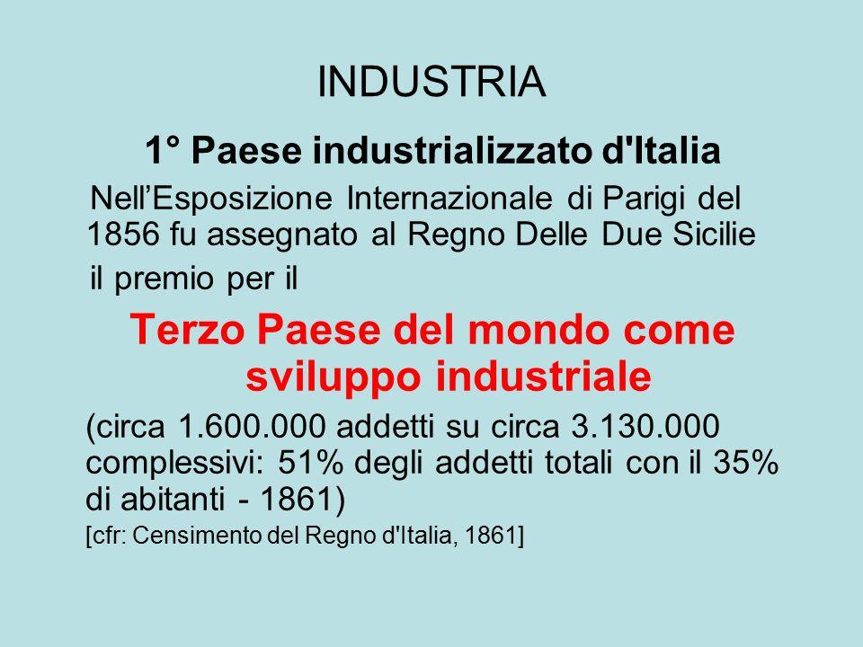 INDUSTRIA 1° Paese industrializzato d'Italia Nell'Esposizione Internazionale di Parigi del 1856 fu assegnato al Regno Delle Due Sicilie il premio per