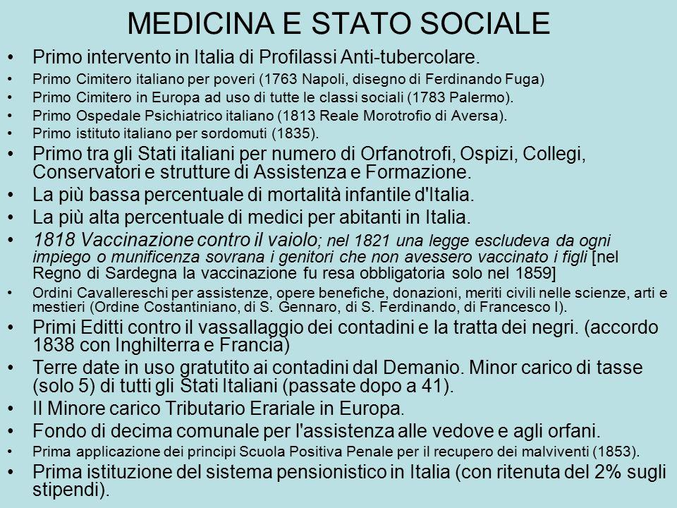 MEDICINA E STATO SOCIALE Primo intervento in Italia di Profilassi Anti-tubercolare. Primo Cimitero italiano per poveri (1763 Napoli, disegno di Ferdin