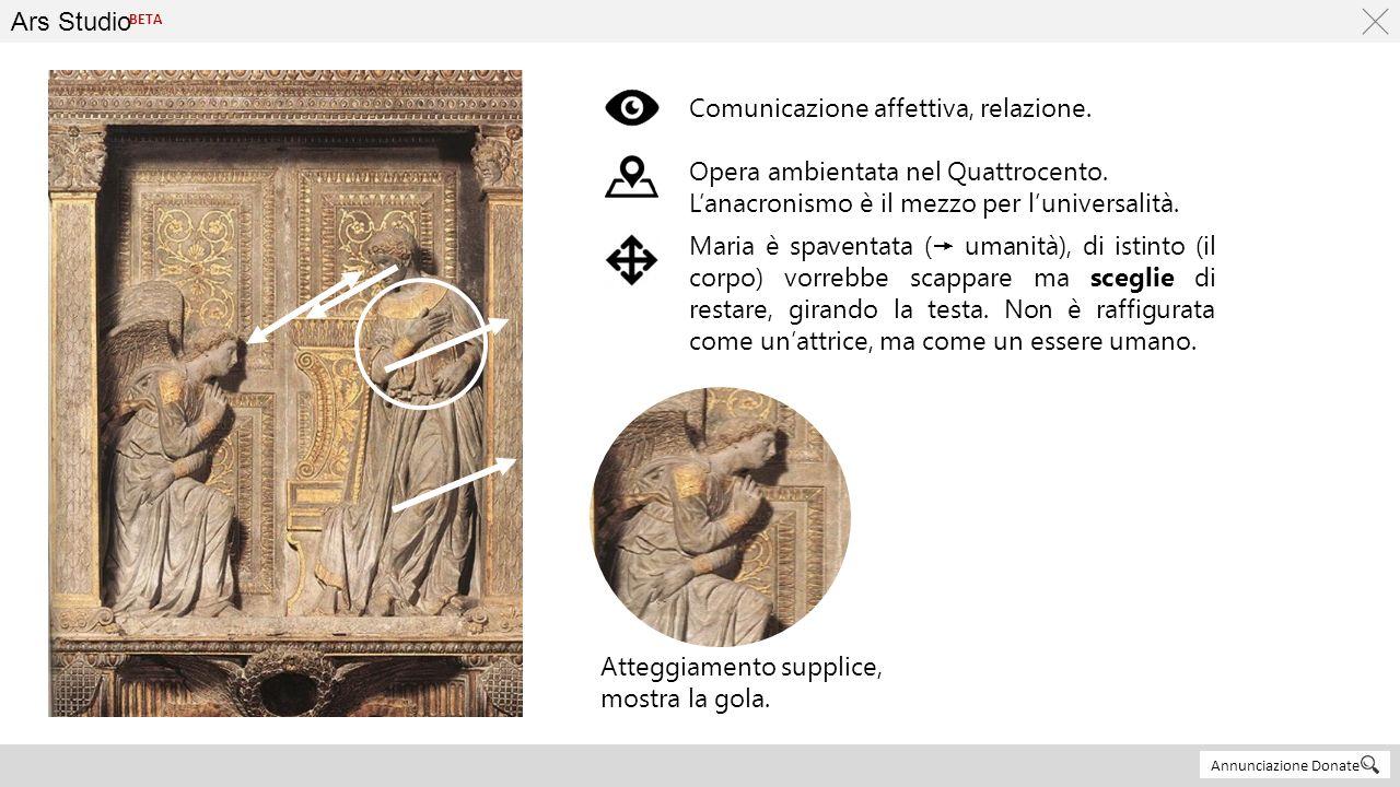 Ars Studio Annunciazione Donate BETA Comunicazione affettiva, relazione. Atteggiamento supplice, mostra la gola. Opera ambientata nel Quattrocento. L'