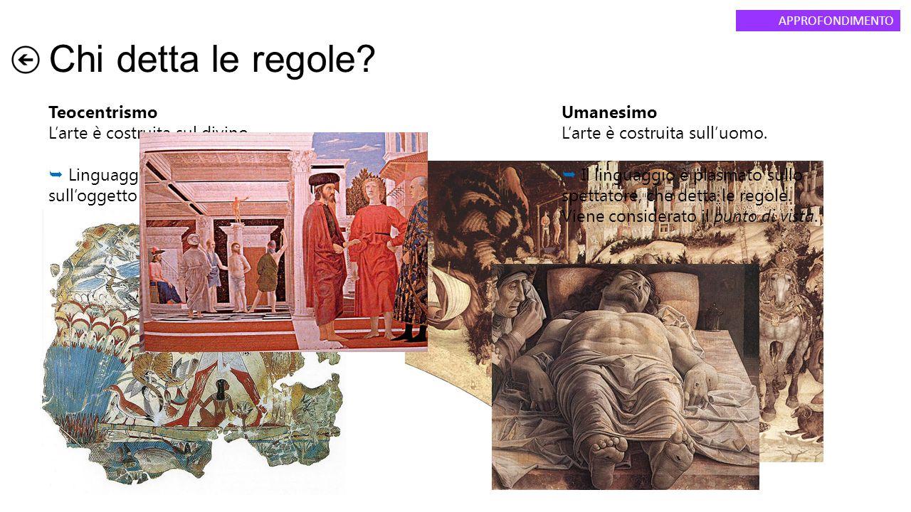 Chi detta le regole? Teocentrismo L'arte è costruita sul divino. APPROFONDIMENTO  Linguaggio astratto, costruito sull'oggetto della rappresentazione.