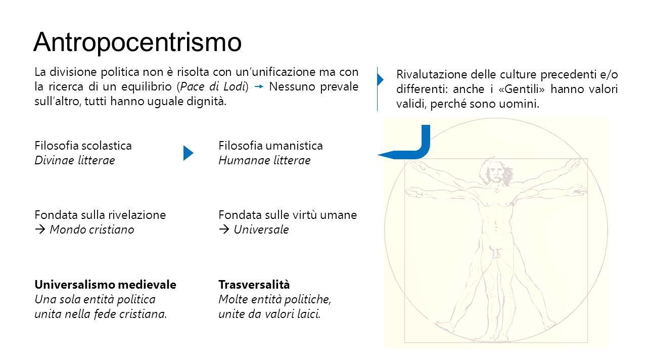 Ars Studio Primavera Botticelli BETA